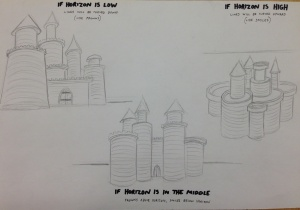My Demo to show students how to draw their lines.